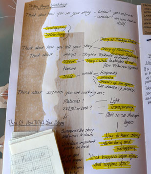 Ali Ferguson Mindmaps and Sketchbooks